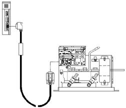 MedWeld 3005 Single Integrator Kit