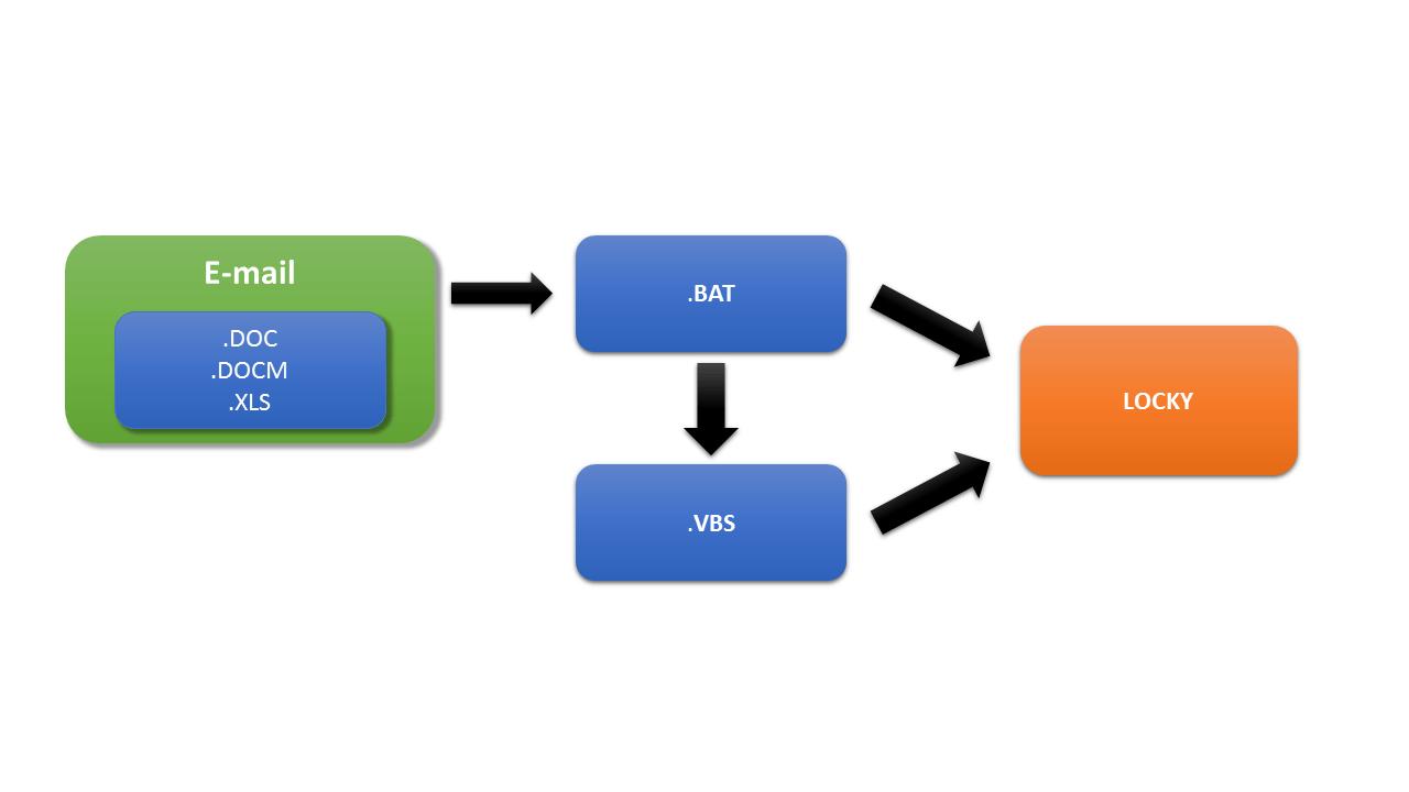 Graph_EN