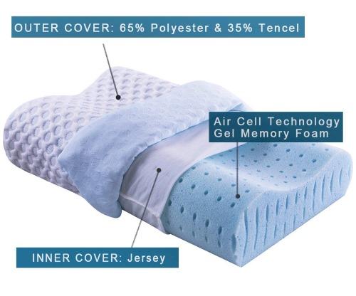 top 5 best shoulder neck pain pillows