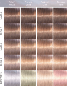 Illumina color reveal unseen potential in hair wella professionals also rh