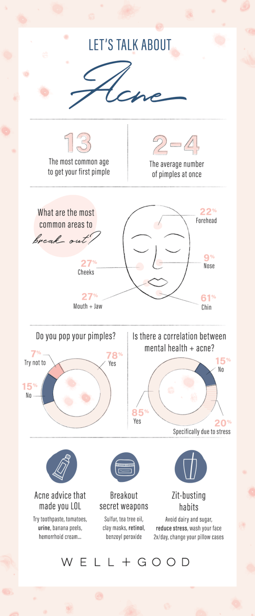 small resolution of acne infographic