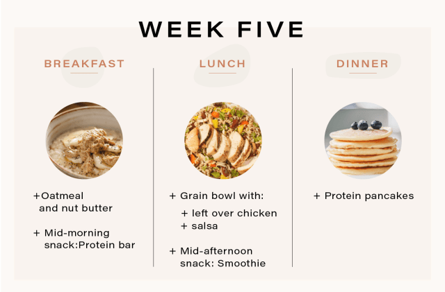 meal plan for runners week 5 meals