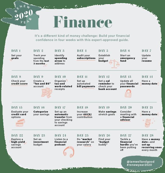 money management tips financial wellness challenge calendar