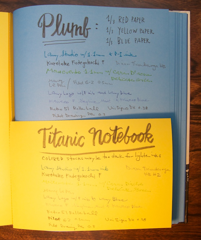Titanic Notebook by Plumb