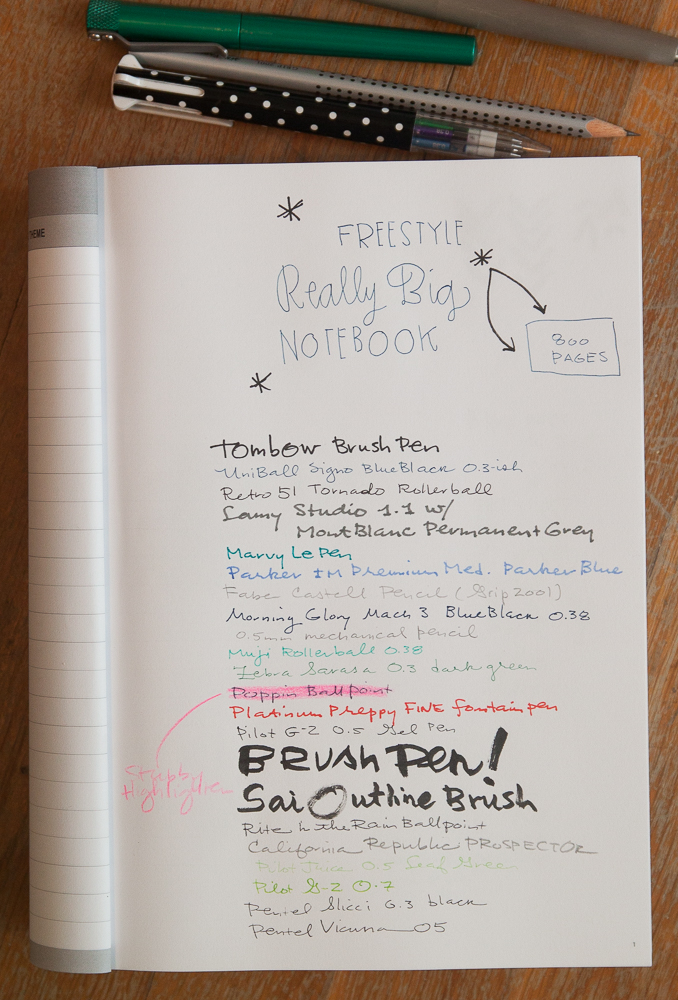Productive Luddite Really Big Notebook  writing sample