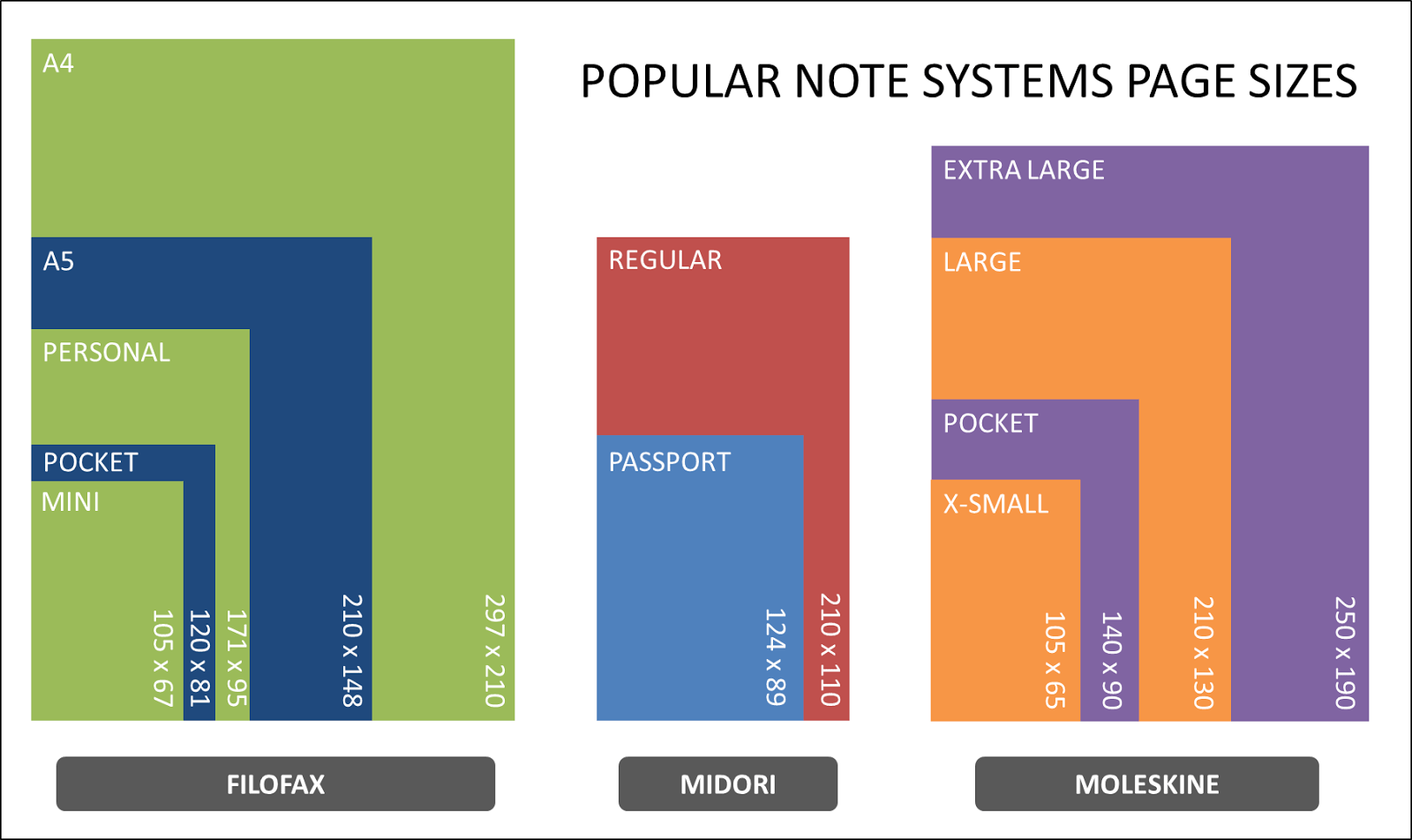 a2 note card size