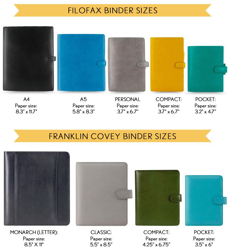 binder-sizes