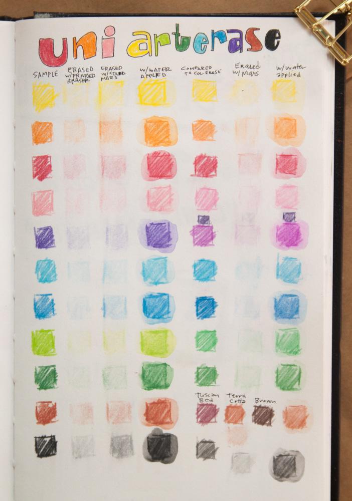 Uni ArtErase Colored Pencils