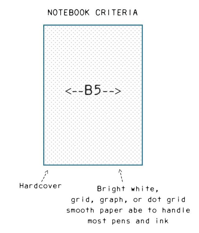 notebook-criteria