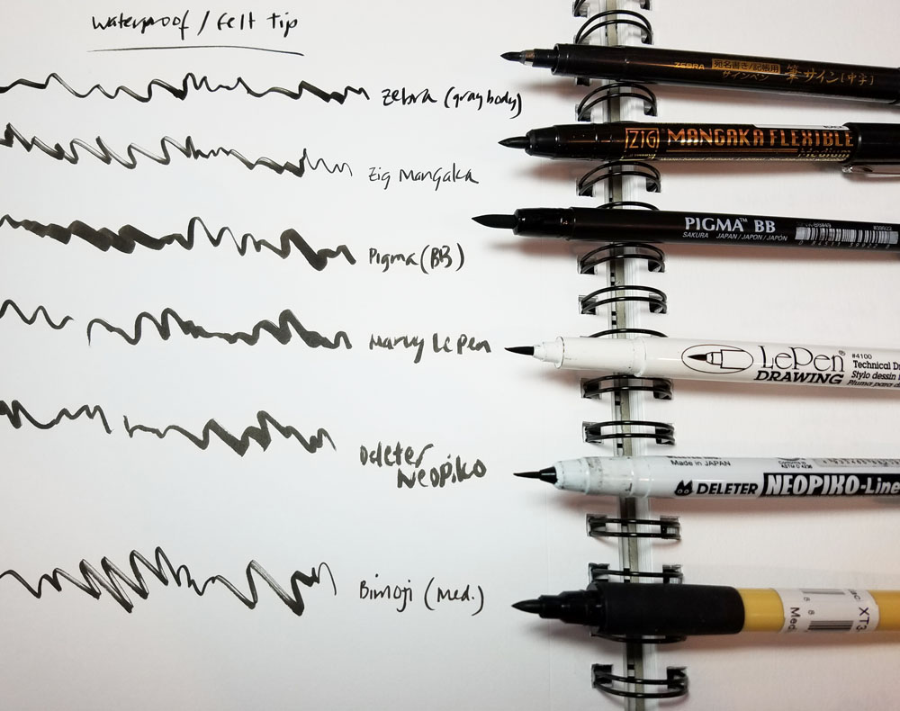 scrbble-tests-with-pen-images-2