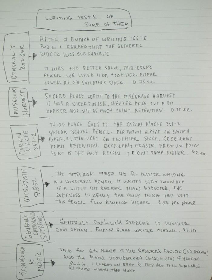 Yellow Pencil writing sample 3
