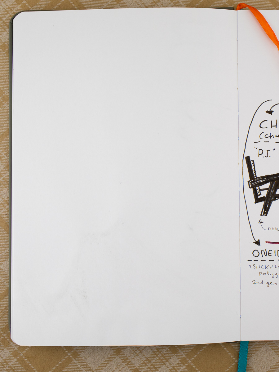 Sketchnote Notebook reverse of sketch