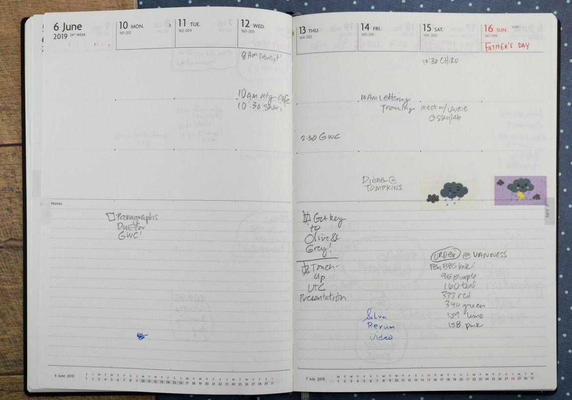Mark's Edit planner