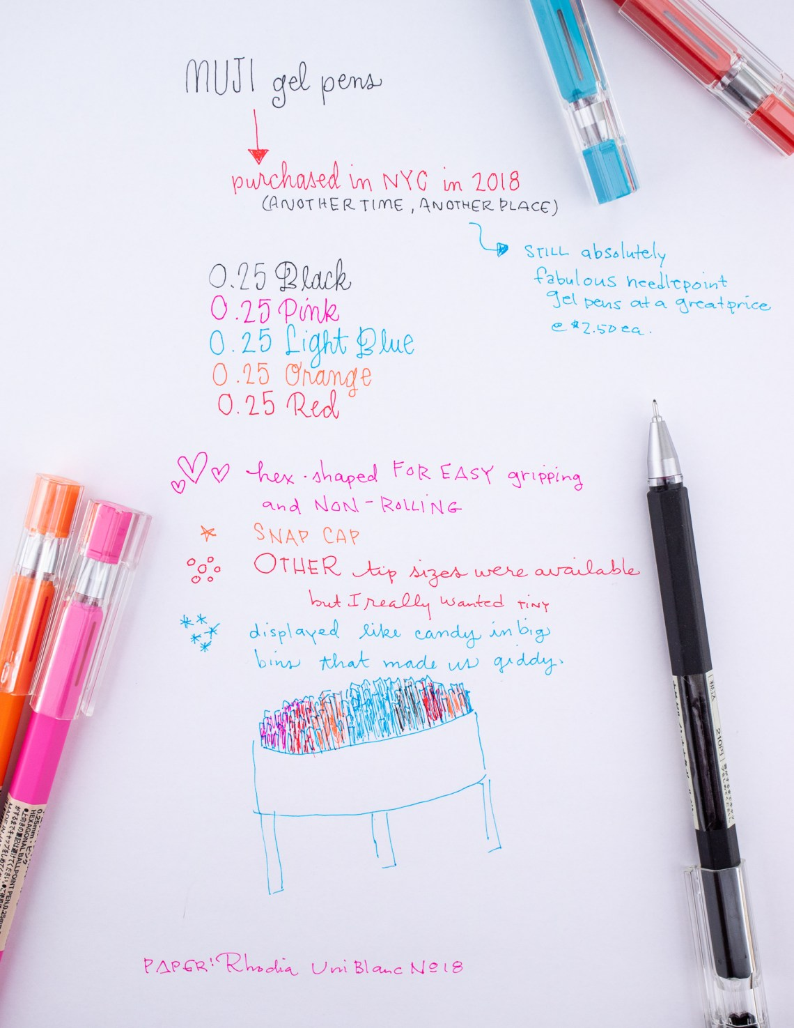 Muji Gel Pens 0.25mm writing sample