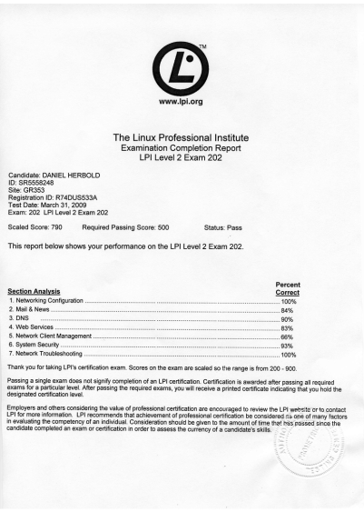 Zertifikats-Report: Linux Professional Institute Certification Level 2 (202)