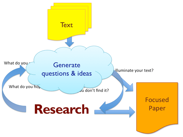 Nuclear Physics Research Paper Reasearch & Essay Writings From HQ