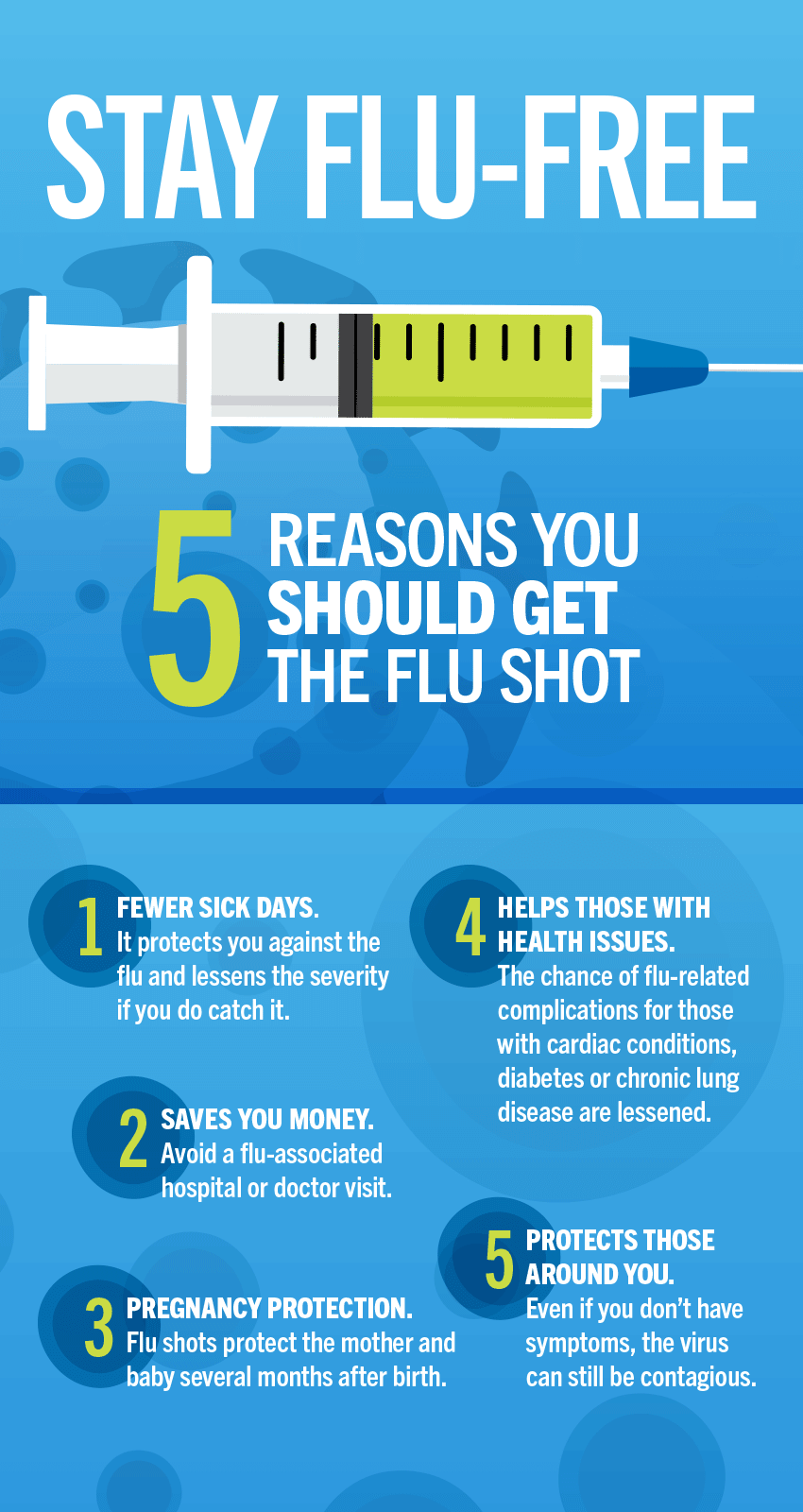 Flu shot facts: what you need to know | Wellmark Blue