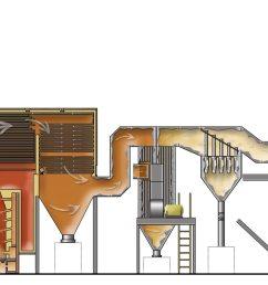 wellons thermal oil heater diagram [ 1170 x 783 Pixel ]