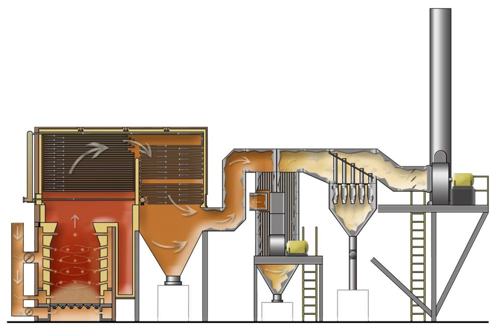 medium resolution of wellons thermal oil heater diagram