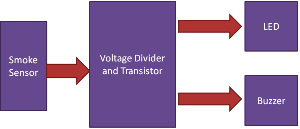 Schematic Also Simple Npn Transistor Circuit Additionally Radio