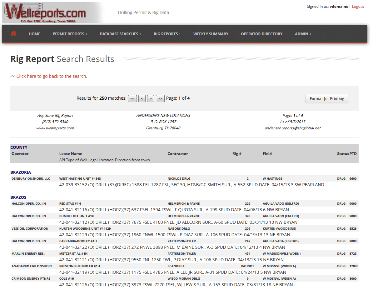 Sample Reports