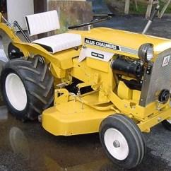 Balboa Wiring Diagram 1997 Wrangler Radio Allis Chalmers B10 Garden Tractor Parts - Ftempo