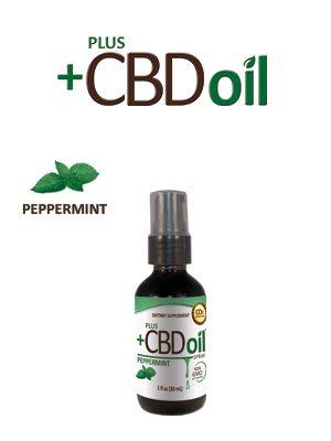 PlusCBD Hemp Oil Drops-Spray (Previously Cibdex)