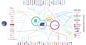 Transfer_Partner_Infographic_Airlines