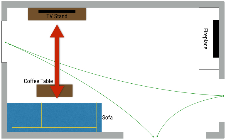 living room furniture layout mistakes