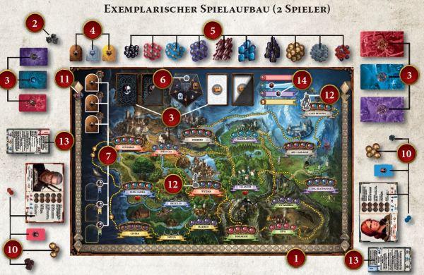 The Witcher - Spielaufbau