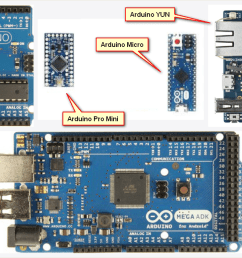 beginner s guide to getting started with arduino [ 1279 x 643 Pixel ]