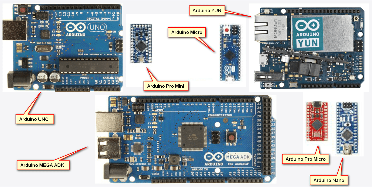 hight resolution of beginner s guide to getting started with arduino