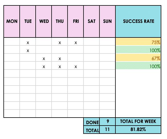 12-week year goals excel