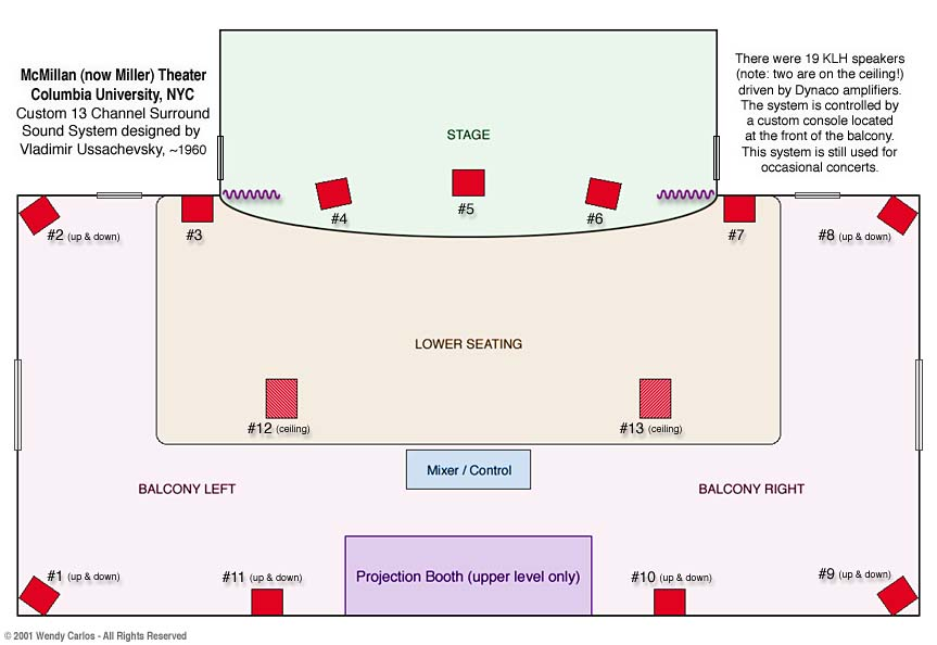 home theatre speaker wiring diagrams 2000 volkswagen beetle fuse box diagram 7 1 surround sound setup office ~ elsavadorla