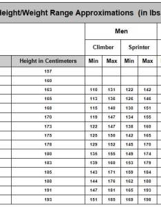 Cycling body weight chart also wenzel coaching rh wenzelcoaching
