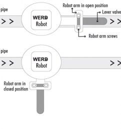 diagram 01 diagram 02 installation  [ 1000 x 810 Pixel ]