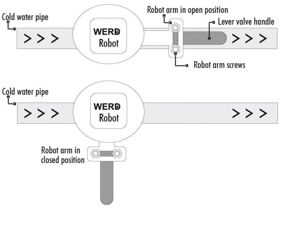 medium resolution of diagram 01 diagram 02 installation