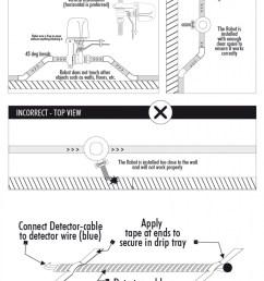 diagram 01 diagram 02 diagram 03 installation  [ 1000 x 1337 Pixel ]