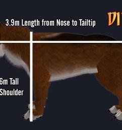 dire wolf size chart photo 19 [ 1268 x 689 Pixel ]