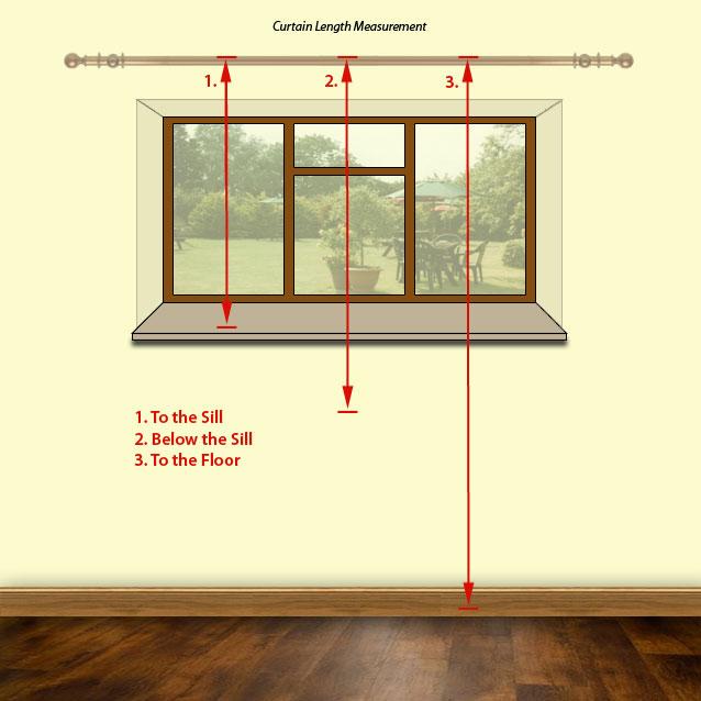 window curtain sizes standard