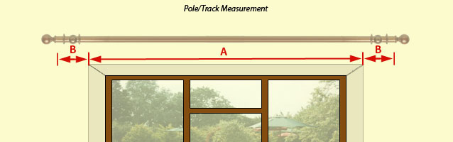 How To Measure For Curtains Step By Step Guide