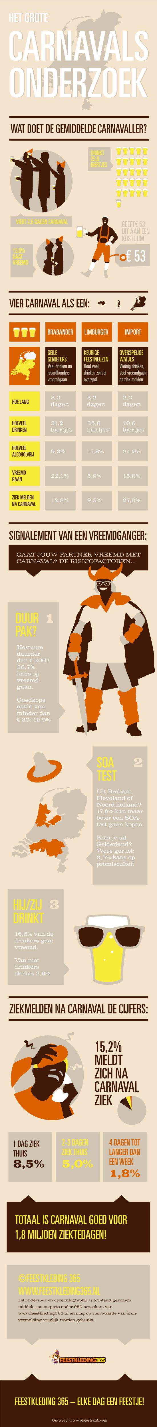 het-grote-carnavals-onderzoek-infographic