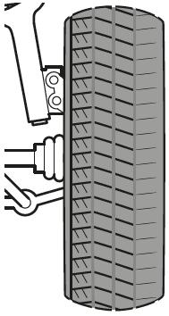 Reifenverschleiß an der Außenseite