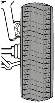 Reifenverschleiß an mehreren Punkten