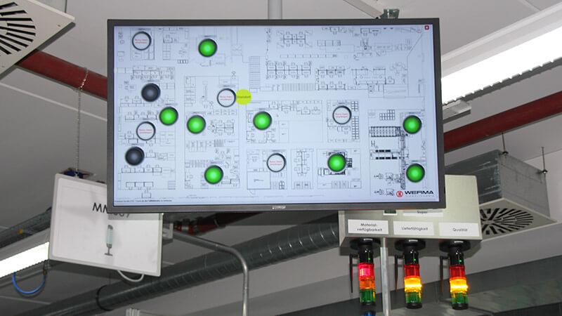 SmartMONITOR  WERMA Signaltechnik GmbH