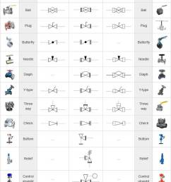 mechanical symbols for isometric drawings [ 728 x 1191 Pixel ]