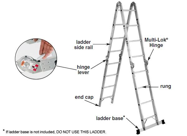 extension ladder parts diagram oakwood mobile home wiring know your werner ladder, basic terminology - wernerparts.com