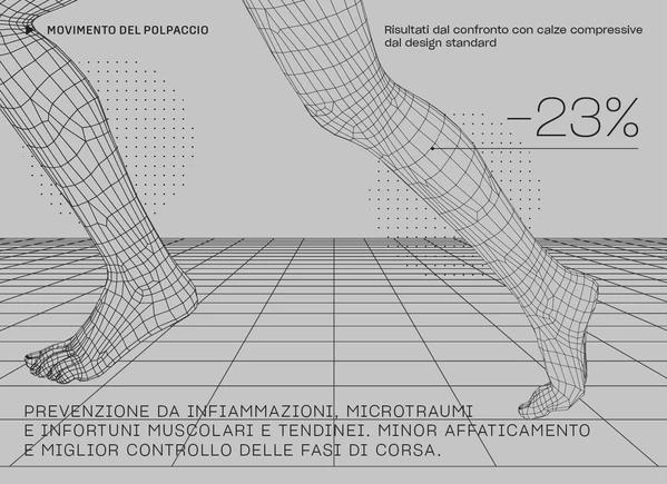 FLOKY: la prima calza biomeccanica per il running