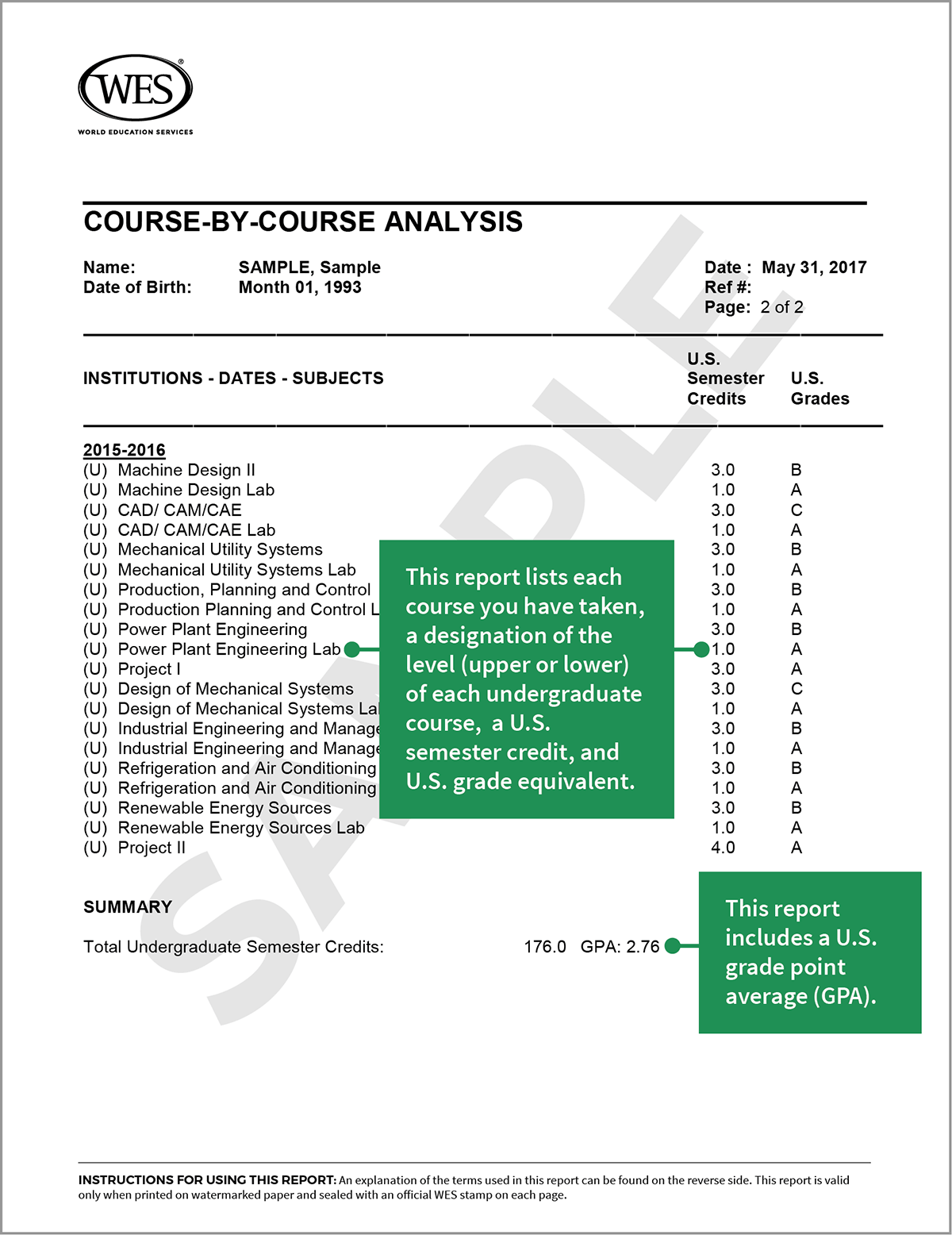 Course-By-Course Report