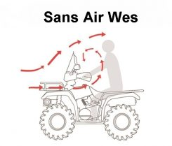 Déflecteur Air Wes